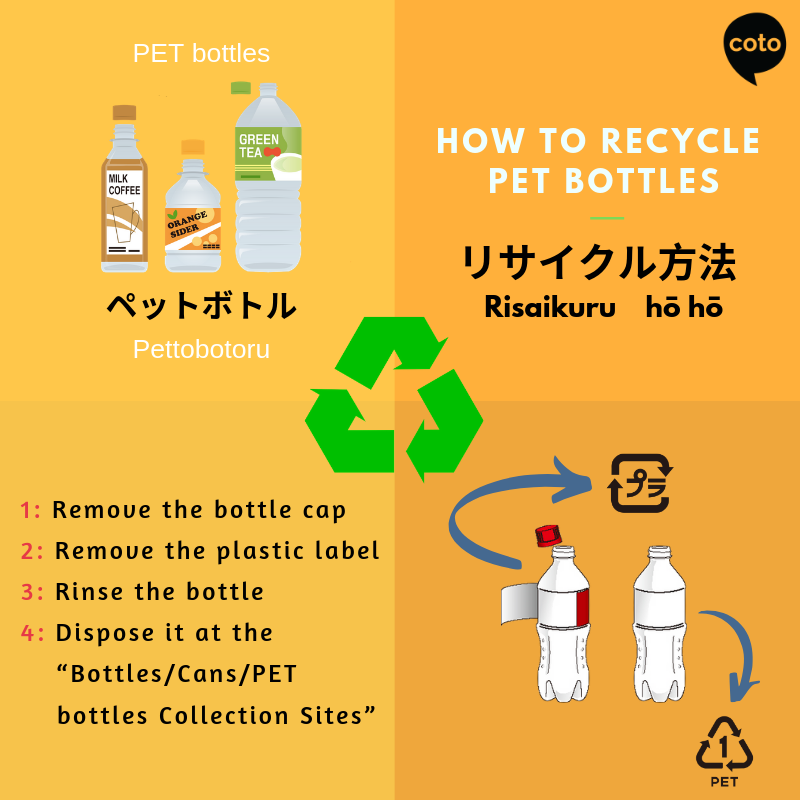 sorting garbage in japan - how to recycle pet bottles infographic