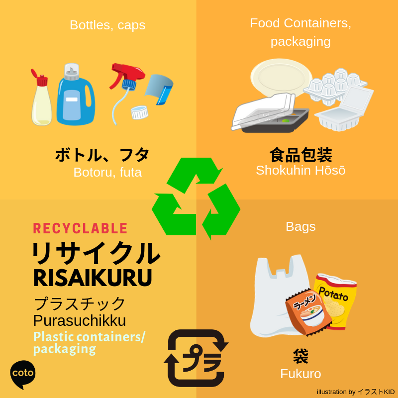 sorting garbage in japan - how to recycle plastic containers packaging infographic