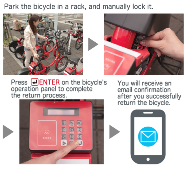 How to Return the Bicycle, image, photo, picture, illustration