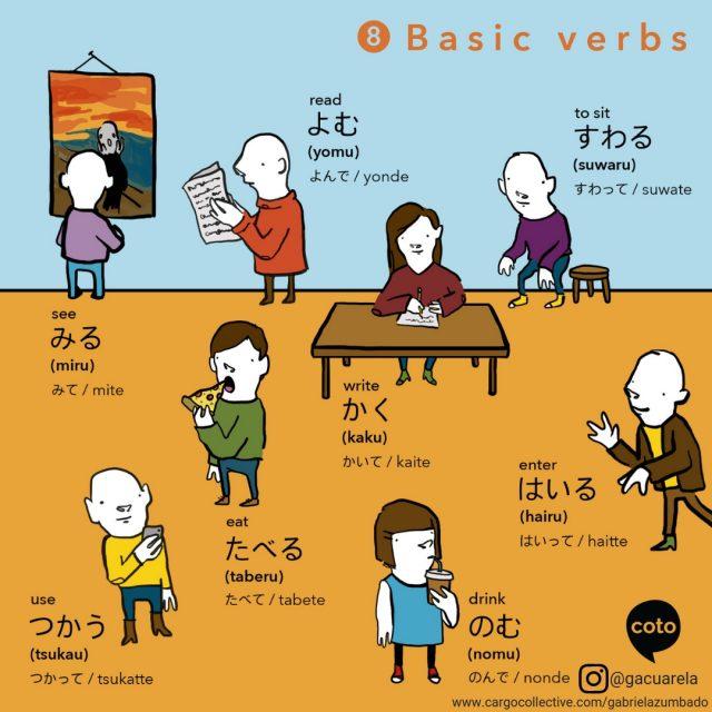 8 Basic Verbs