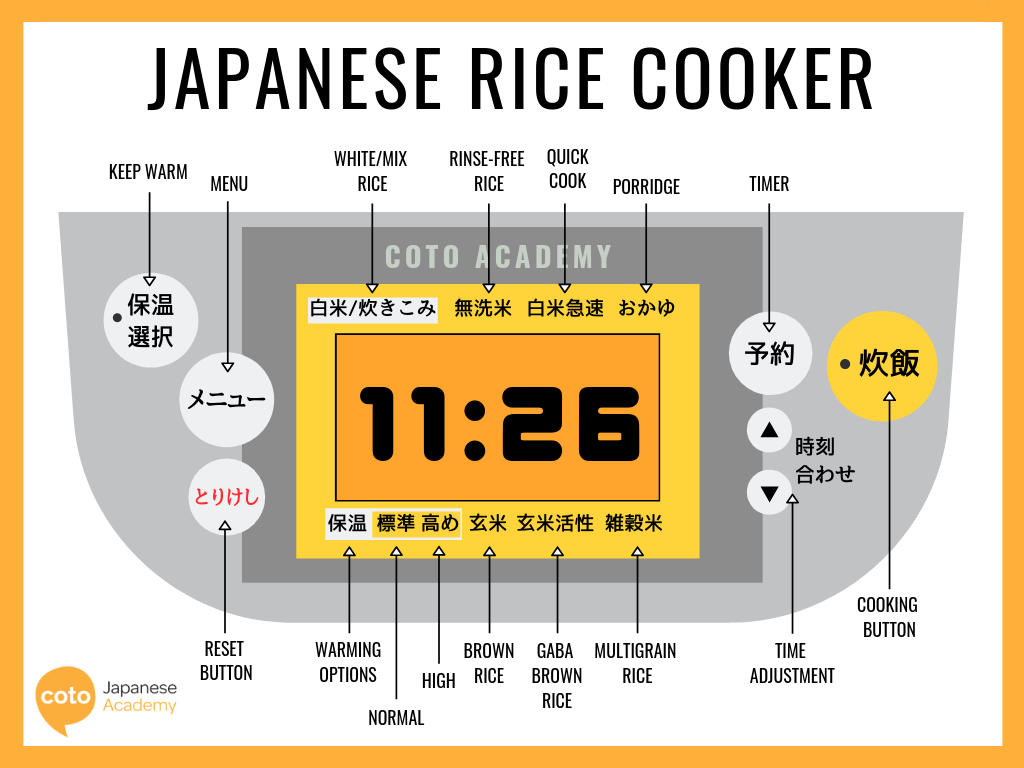 japanese rice cooker guide in japanese