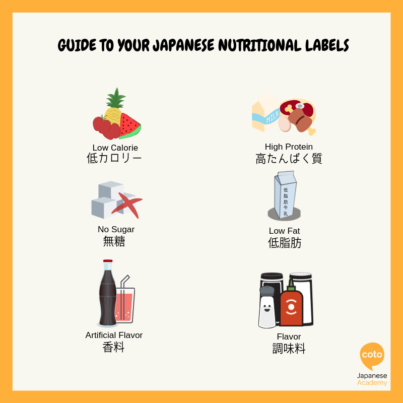 Guide to Japanese Nutritional Labels, image, photo, picture, illustration