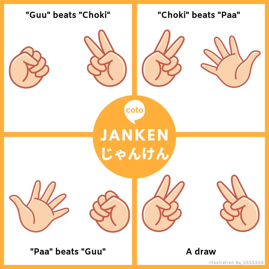Jankan - Rock, Paper, Scissors. illustration