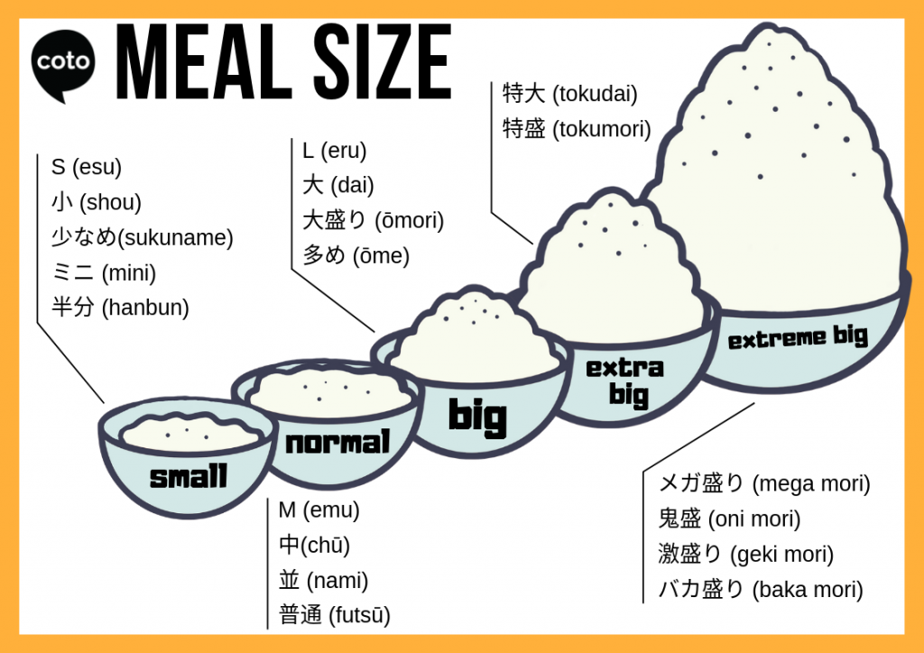 Meal Size, image, photo, picture, illustration
