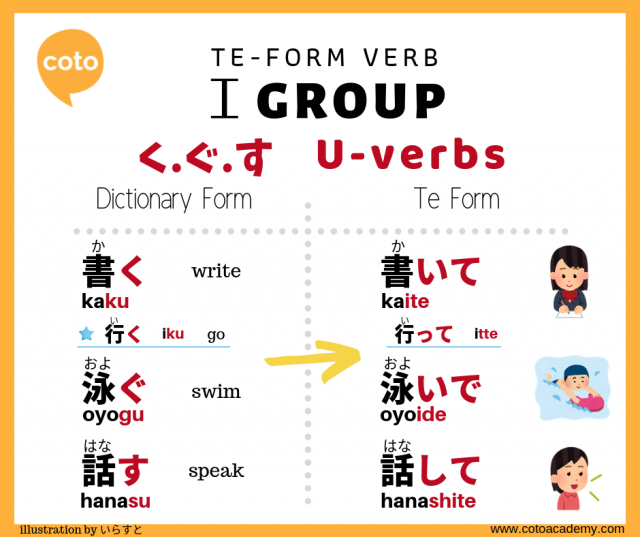 Group i te-form, image, photo, picture, illustration