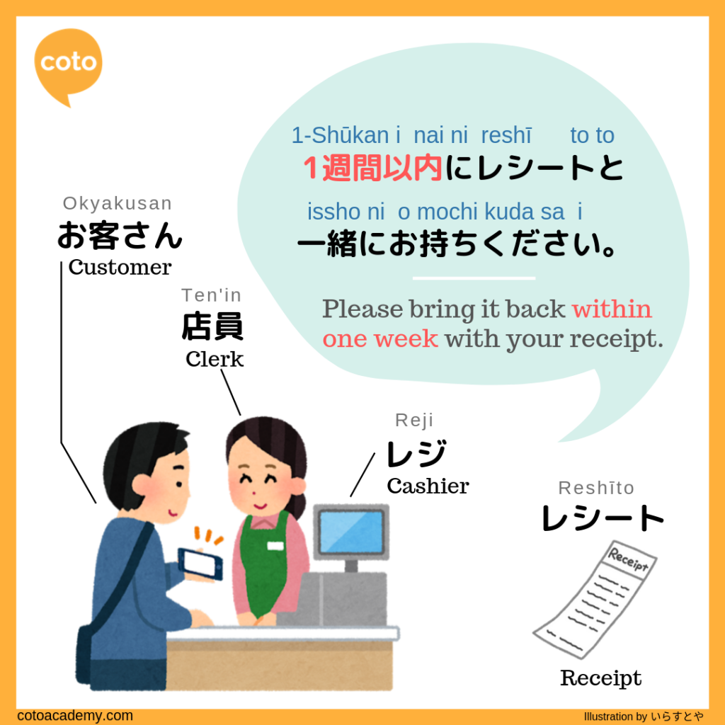 How to Exchange/Return in Japanese, image, photo, picture, illustration