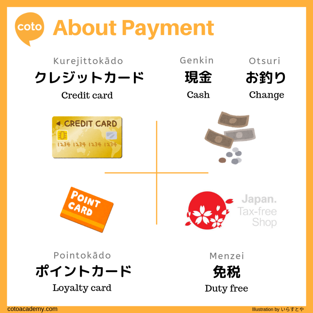 Payment in Japanese, image, picture, photo, illustration