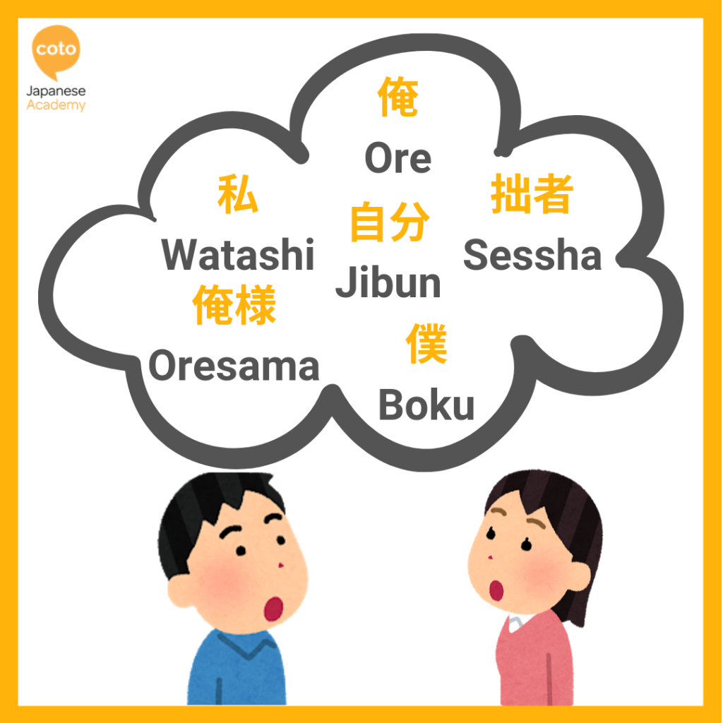 Top 10 Minblowing Facts About The Japanese Language!, ways of saying I, image, photo, picture, illustration