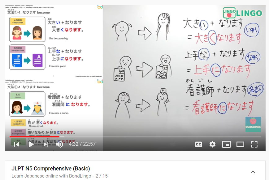 top 50 youtube channels to learn japanese - learn japanese online with bondlingo