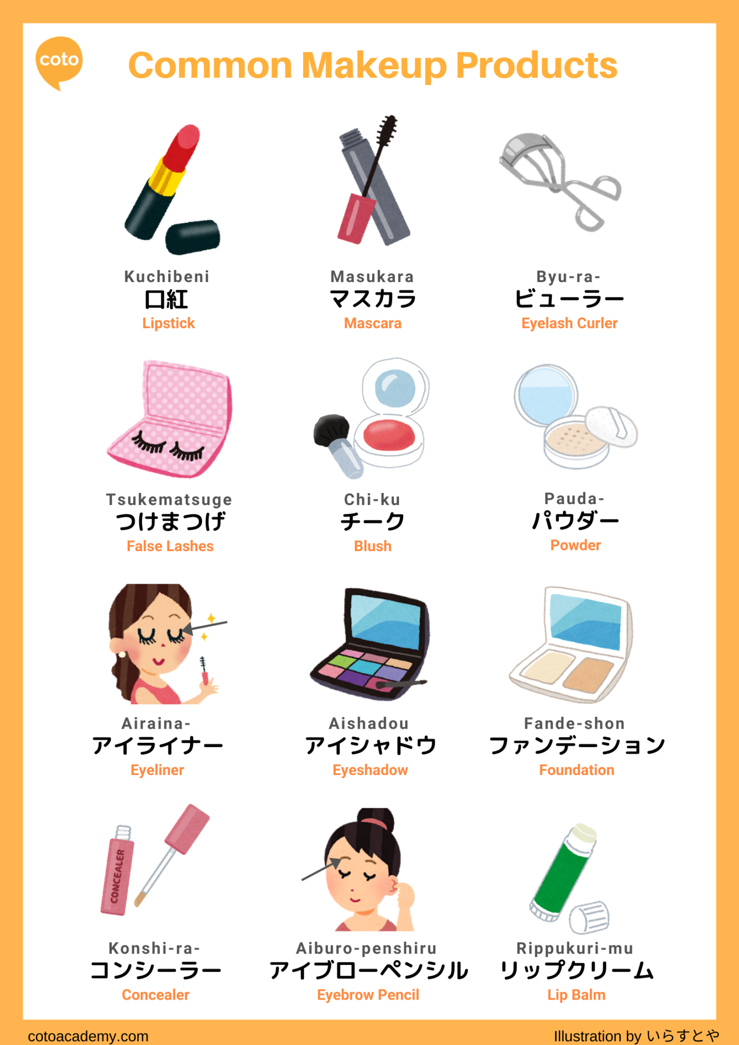 japanese makeup products cosmetics vocabulary