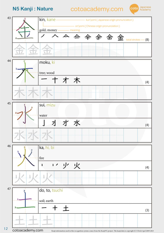 how to write kanji nature 金 木 水 火 土 Kanji writing worksheet practice N5