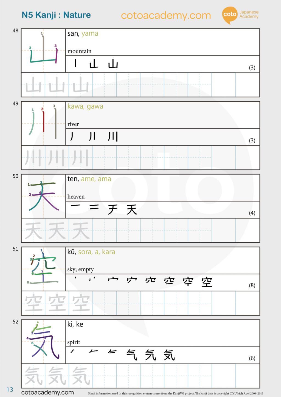 how to write kanji nature 山 川 天空気 Kanji writing worksheet practice N5