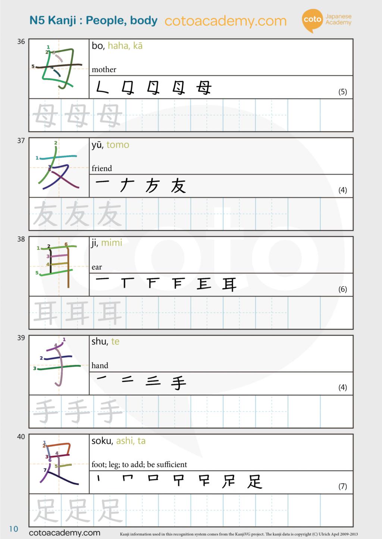 how to write kanji - 母 友 耳 手 足 Kanji writing practice worksheet