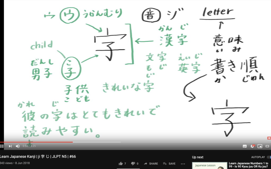 top 50 youtube channels to learn japanese - plain japanese