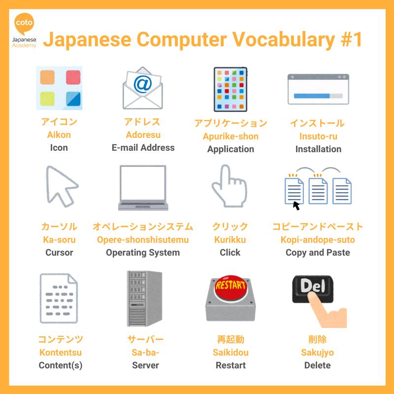 japanese computer vocabulary infographic