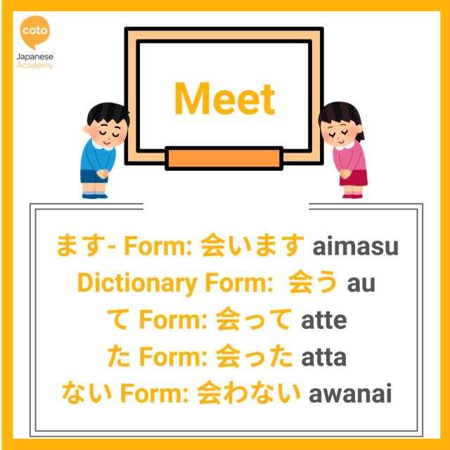U-verbs conjugation list, image, photo, picture, illustration, Meet