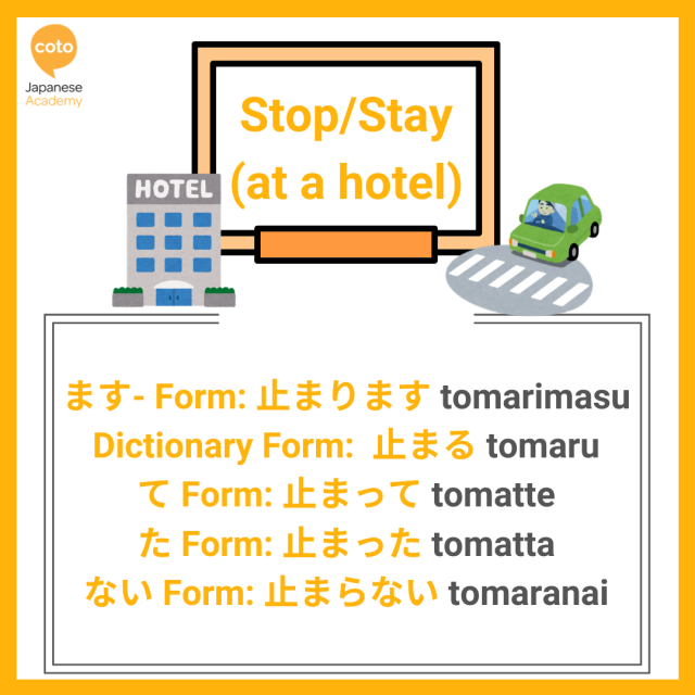 U-verbs conjugation list, image, photo, picture, illustration, Stop, Stay (at a hotel)