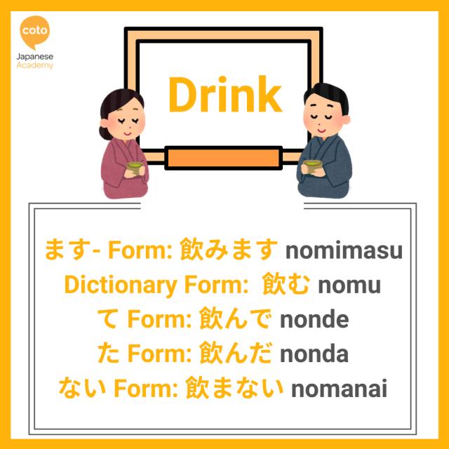 U-verbs conjugation list, image, photo, picture, illustration, Drink