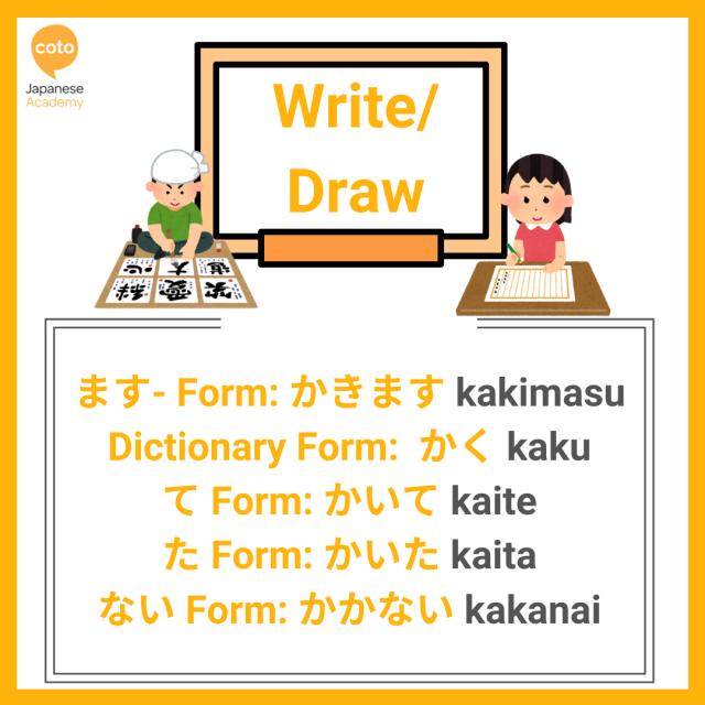 U-verbs conjugation list, image, photo, picture, illustration, Write, Draw