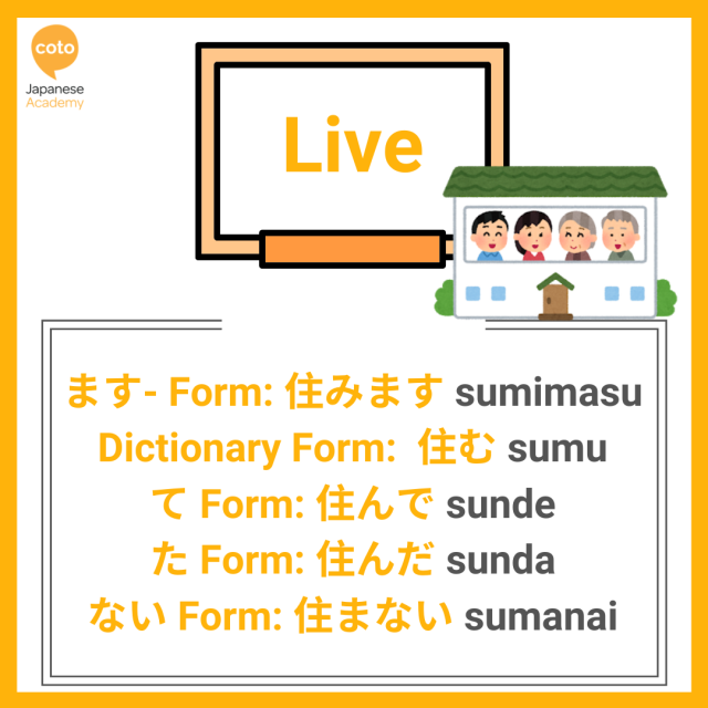 U-verbs conjugation list, image, photo, picture, illustration, live