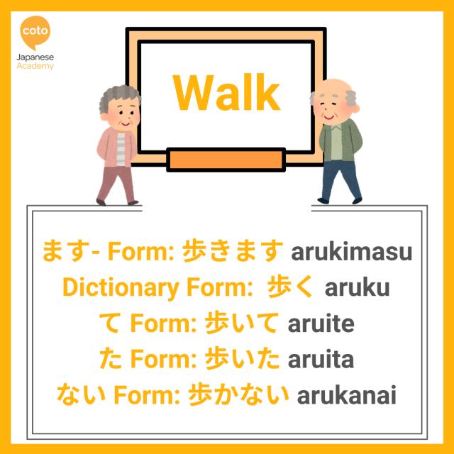 U-verbs conjugation list, image, photo, picture, illustration, Walk