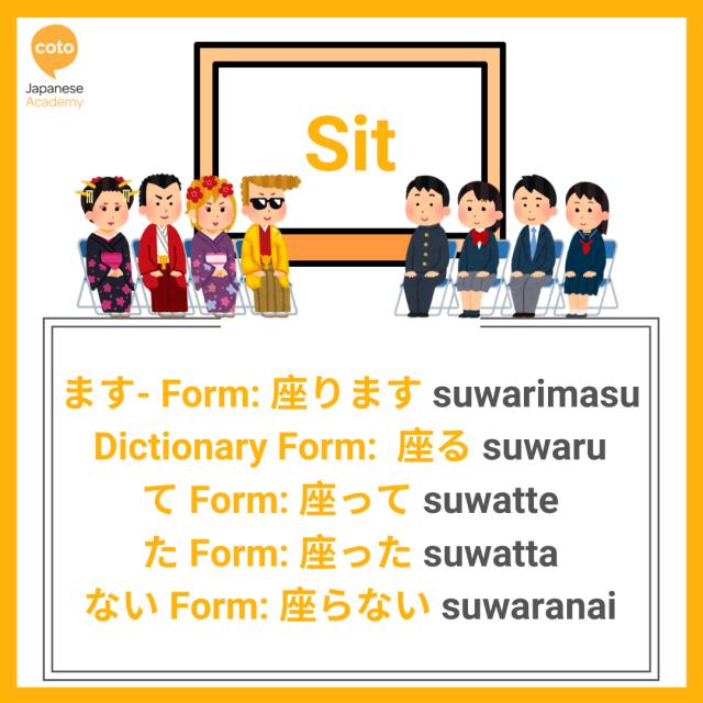U-verbs conjugation list, image, photo, picture, illustration, Sit