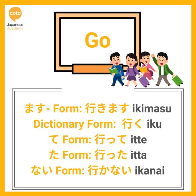 U-verbs conjugation list, image, photo, picture, illustration, Go