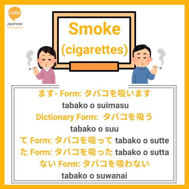 U-verbs conjugation list, image, photo, picture, illustration, Smoke (cigarettes