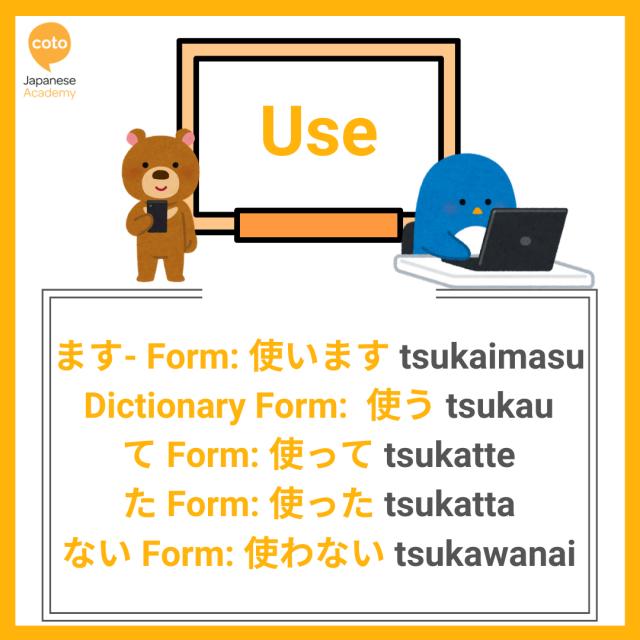 U-verbs conjugation list, image, photo, picture, illustration, Use