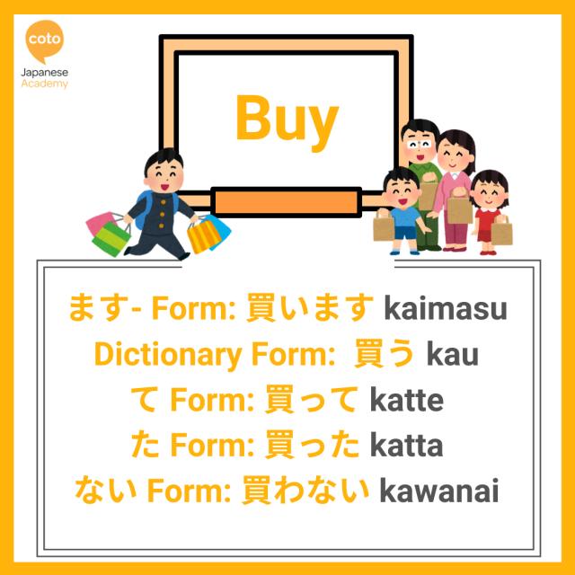 U-verbs conjugation list, image, photo, picture, illustration, Buy