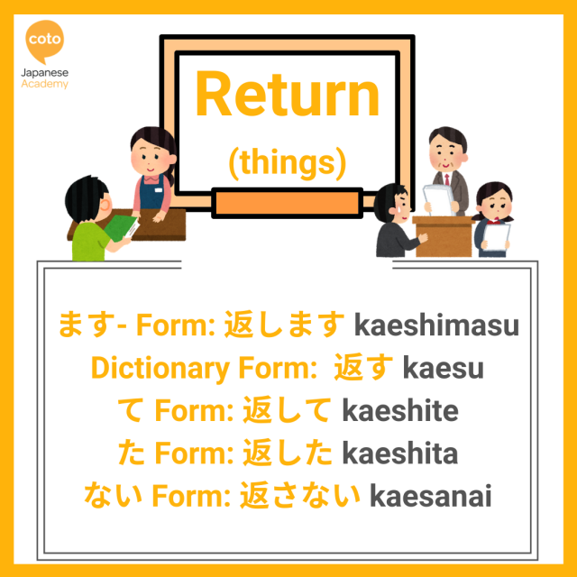 U-verbs conjugation list, image, photo, picture, illustration, Return things