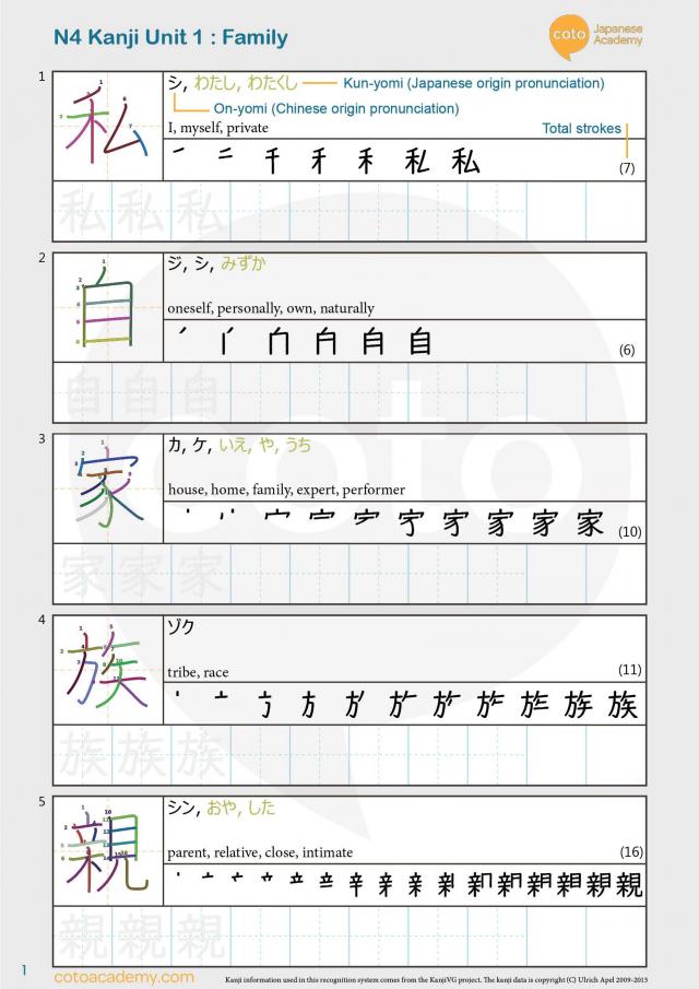 JLP4 N4 kanji 私 家 族