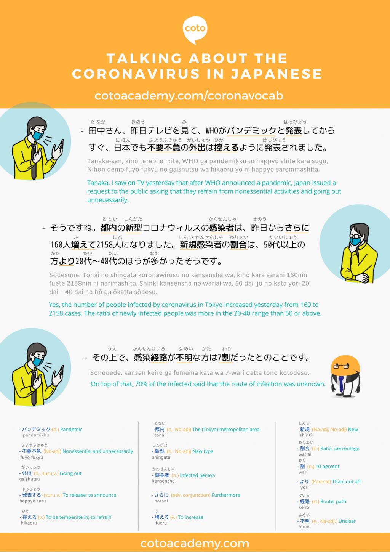 Coronavirus Japanese Vocabulary Infographic