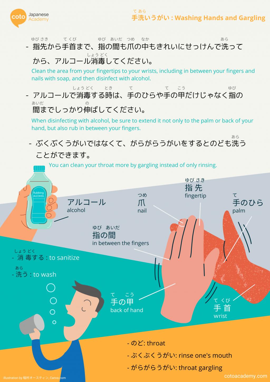 手洗いうがい wash hands gargle corona virus covid 19