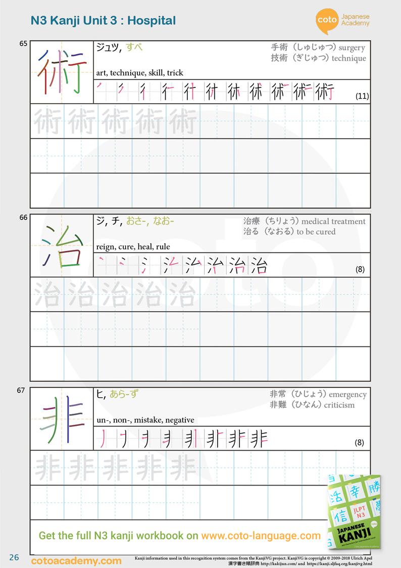 JLPT N3 kanji practice workbook street hospital sick