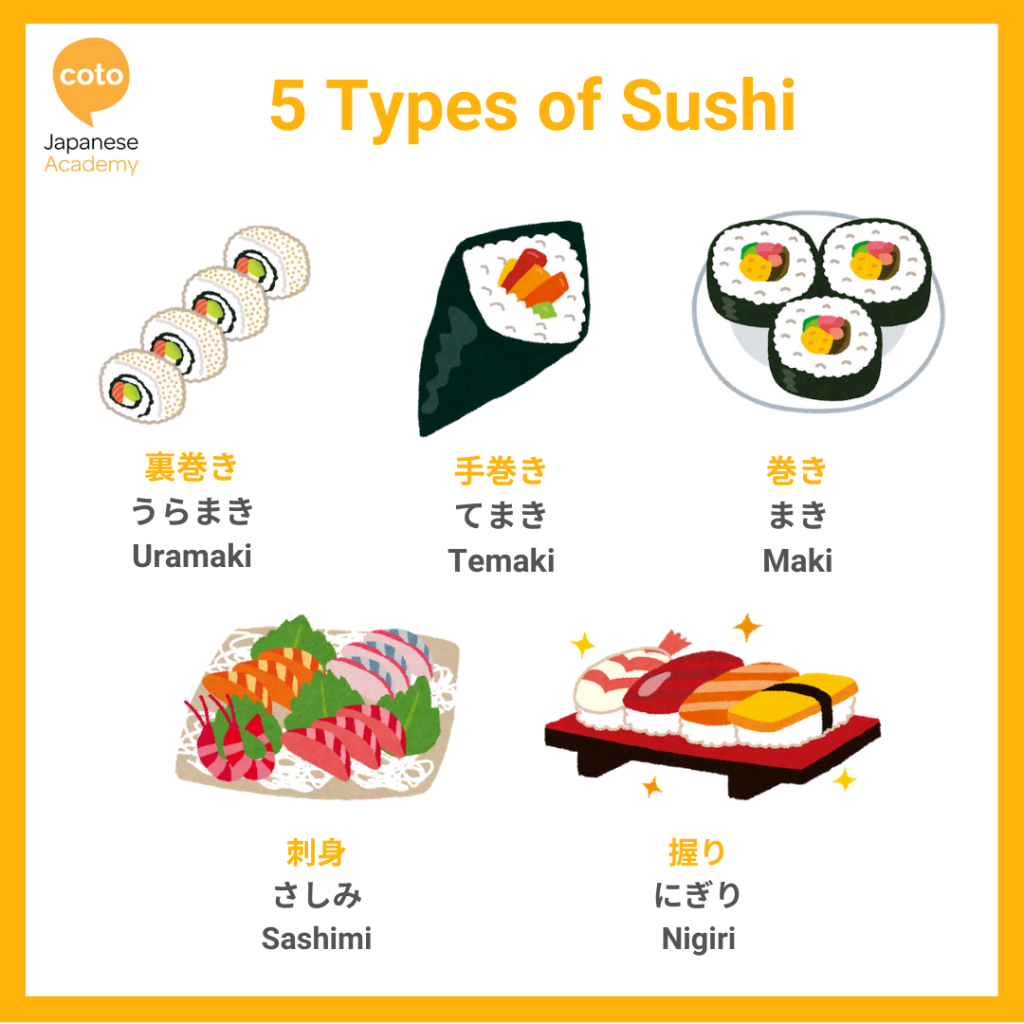 5 types of sushi in Japanese