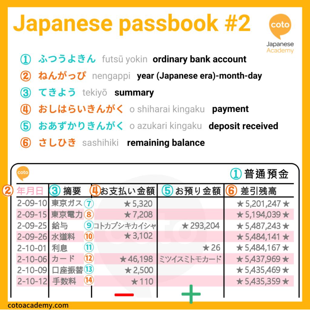 Japanese bank passbook vocabulary 2nd page