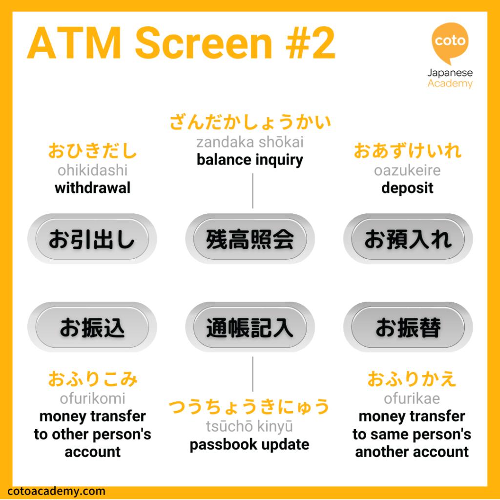 Japanese ATM transaction vocabulary