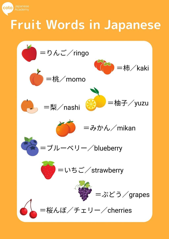 japanese fruit names in Japanese
