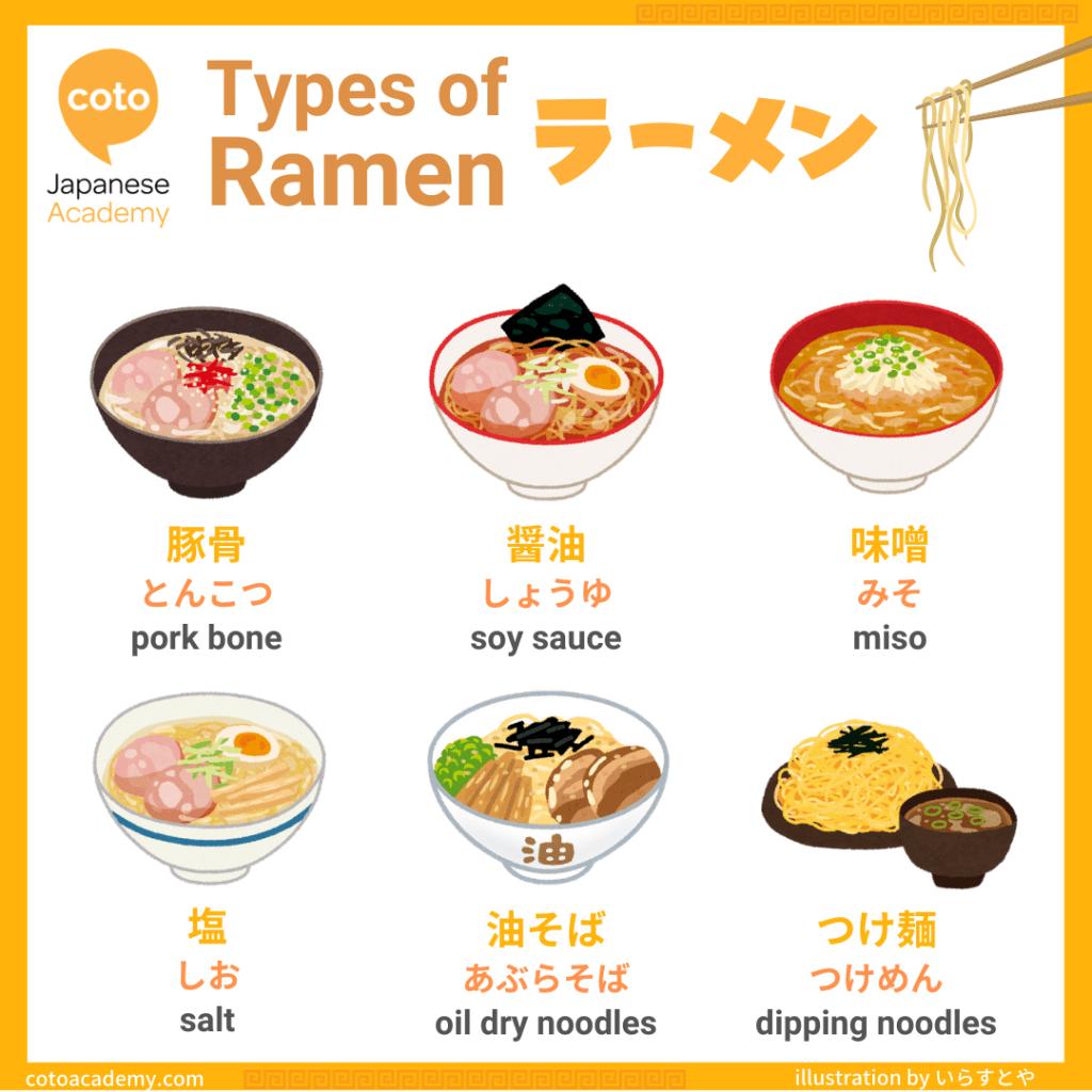 Ramen, soup, broth, pork bone, soy sauce, miso, salt, oil dry, noodles, dipping